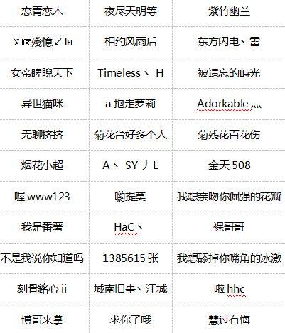 3月10日方言说台词前50名上传视频名单